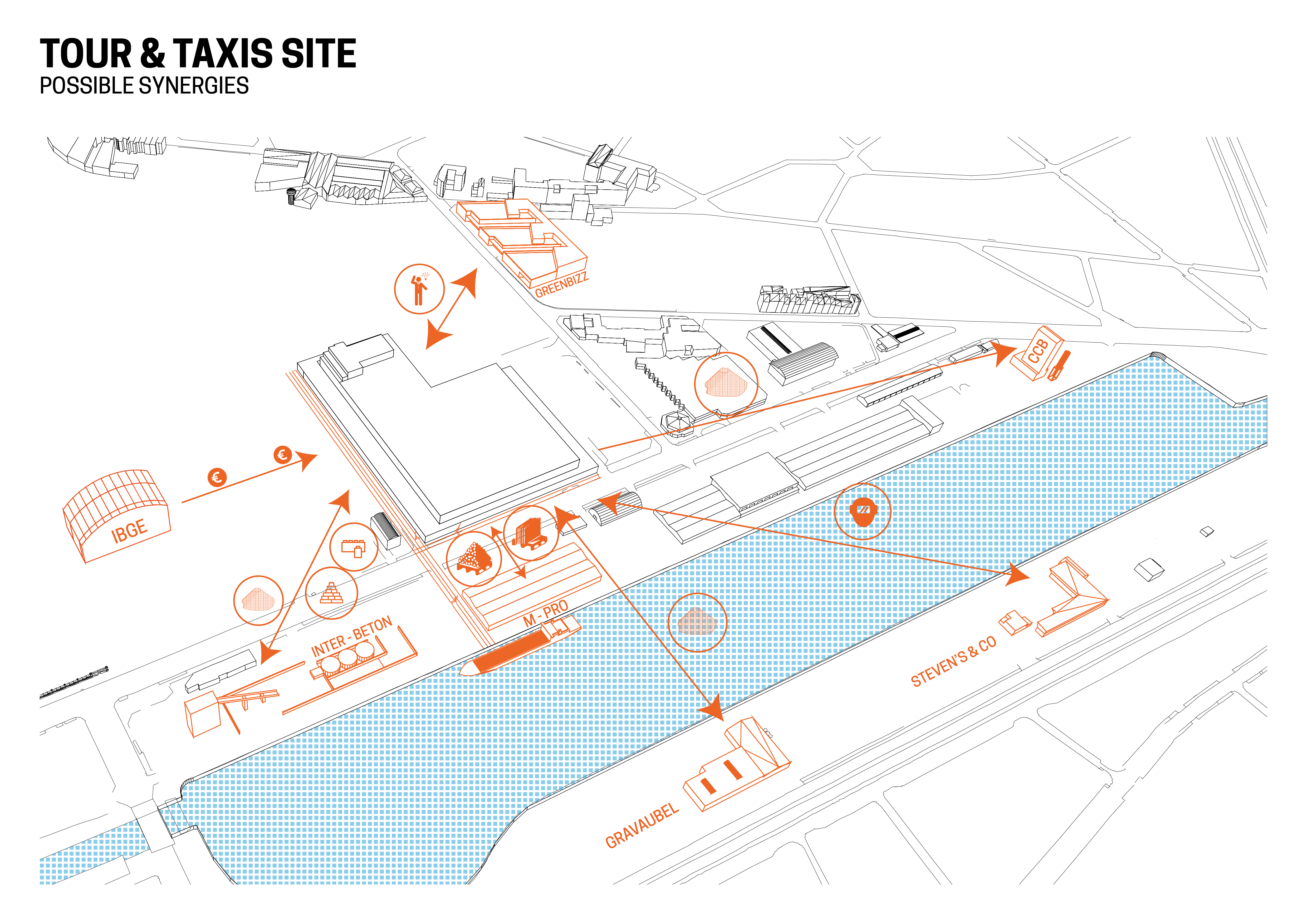 B Re Use Market Implementation Lowrance Elite 7 Wiring Diagram 127 49 Title
